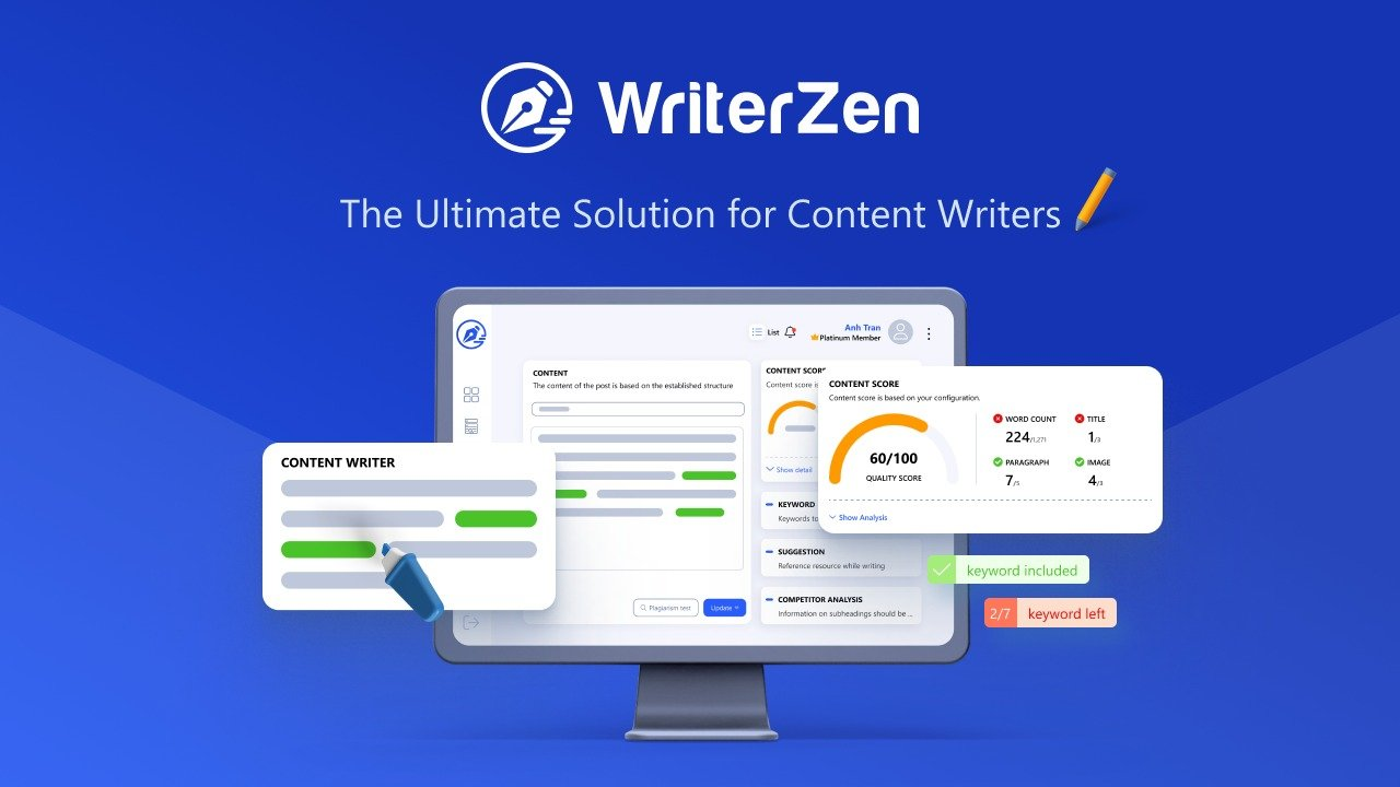 Спецпредложение для WriterZen - лучшая цена на рынке